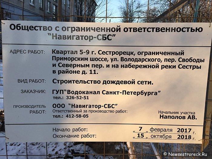 В Сестрорецке началось строительство дождевой сети